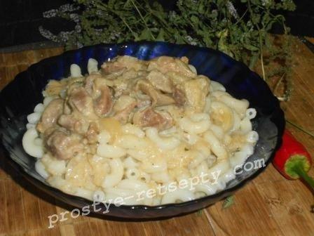 куриные желудки на сковороде