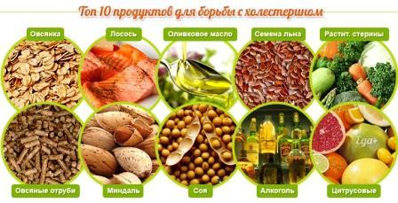 питание при холестерине